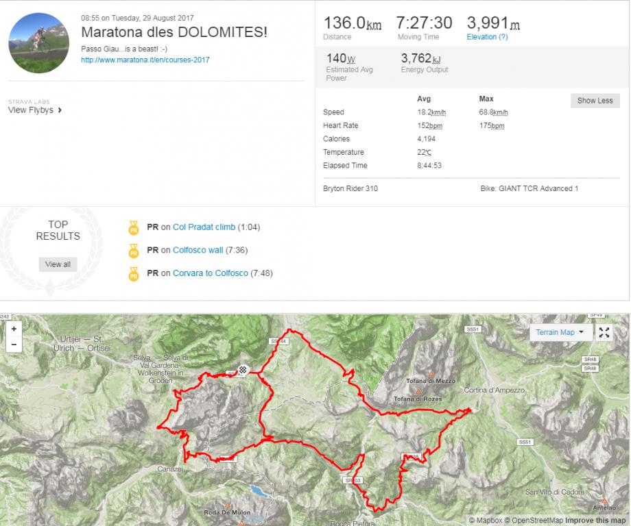 Maratona dles DOLOMITES    Ride   Strava.png